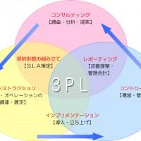 img_3pl_01