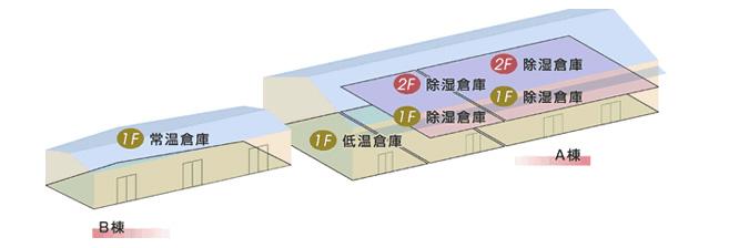 img_warehouse7_14