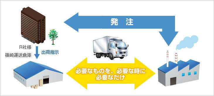img_example5_02
